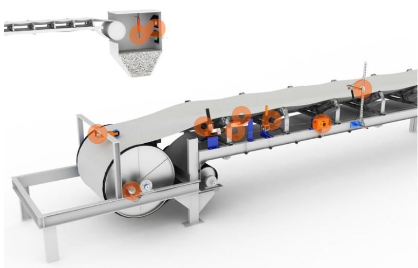 Защитные блокировки на конвейерах приборная панель для транспортер т3
